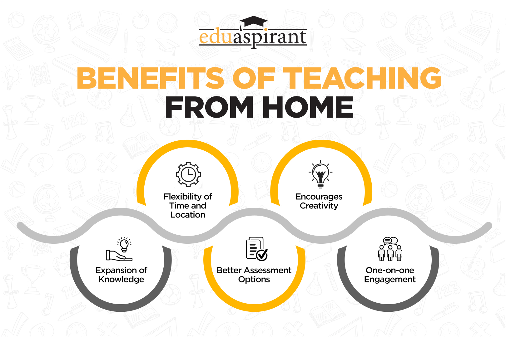 benefits of teaching from home
