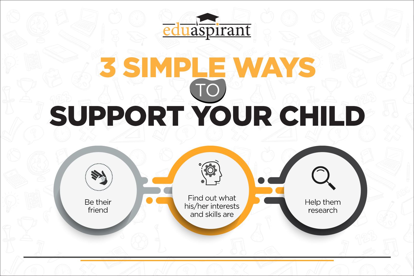 ways to support your child